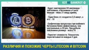 Различие_Litecoin_и_Bitcoin