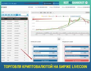 Торговля криптовалютой на бирже Livecoin