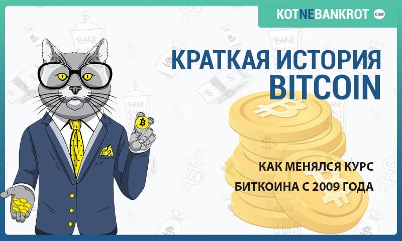 как менялся курс биткоина