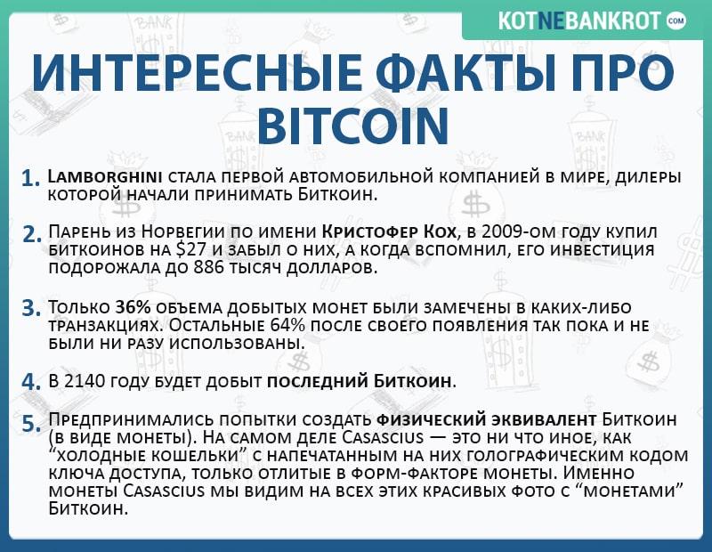 самые популярные криптовалюты