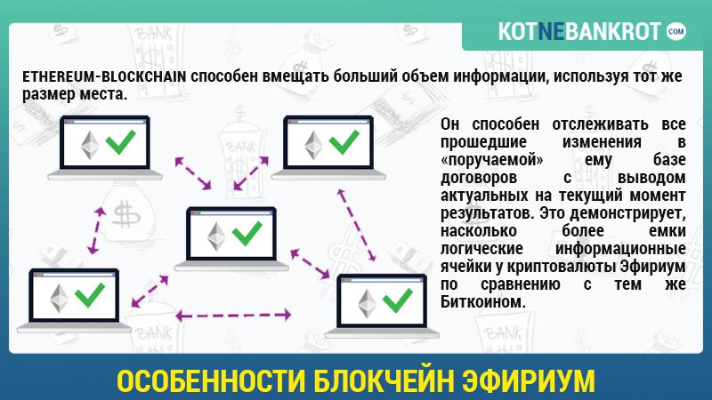 блокчейн-эфириум
