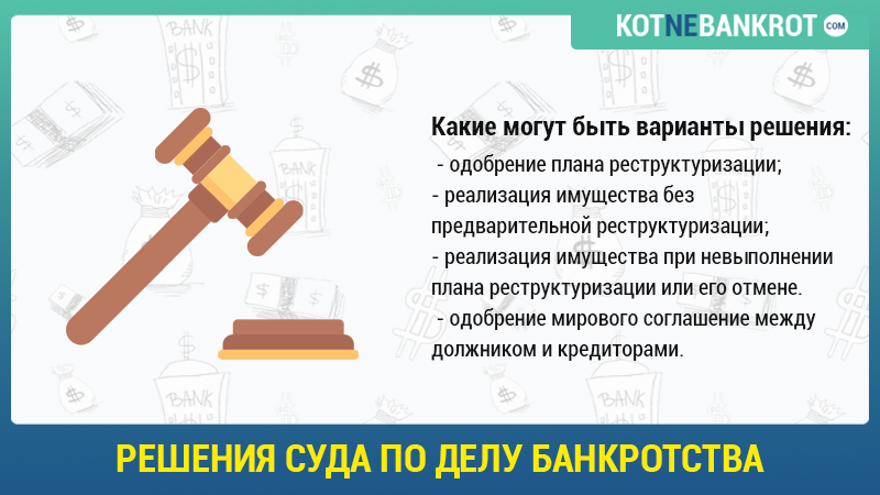 Решения суда по делу банкротства