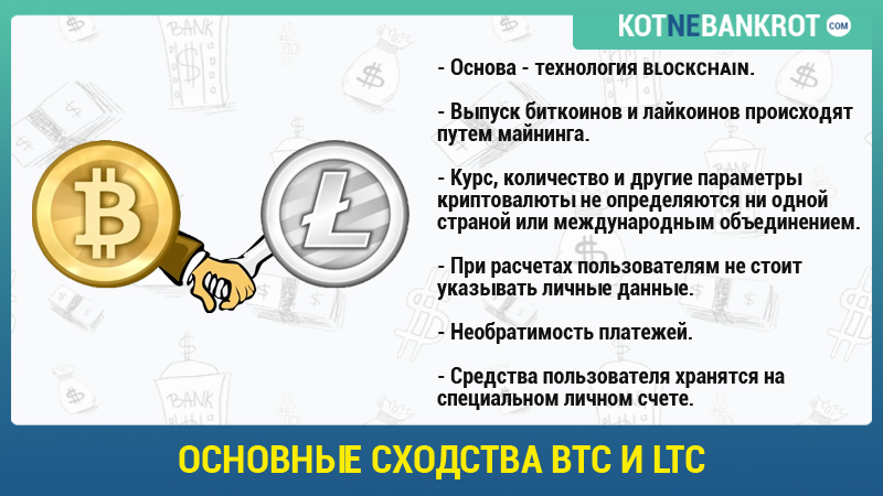 сходство_Litecoin_и_Bitcoin